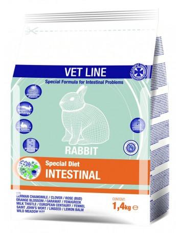 CUNIPIC Vetline Rabbit Intestinal